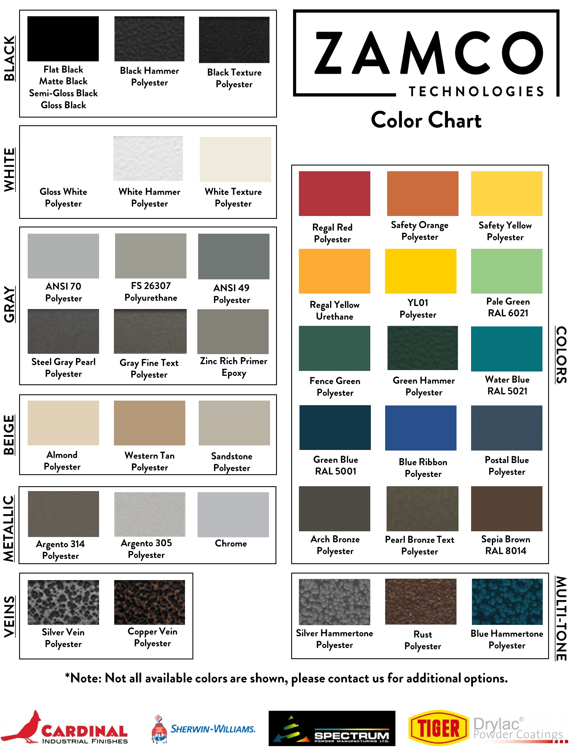 Zamco technologies powder coating colors geenschuldenfo Image collections